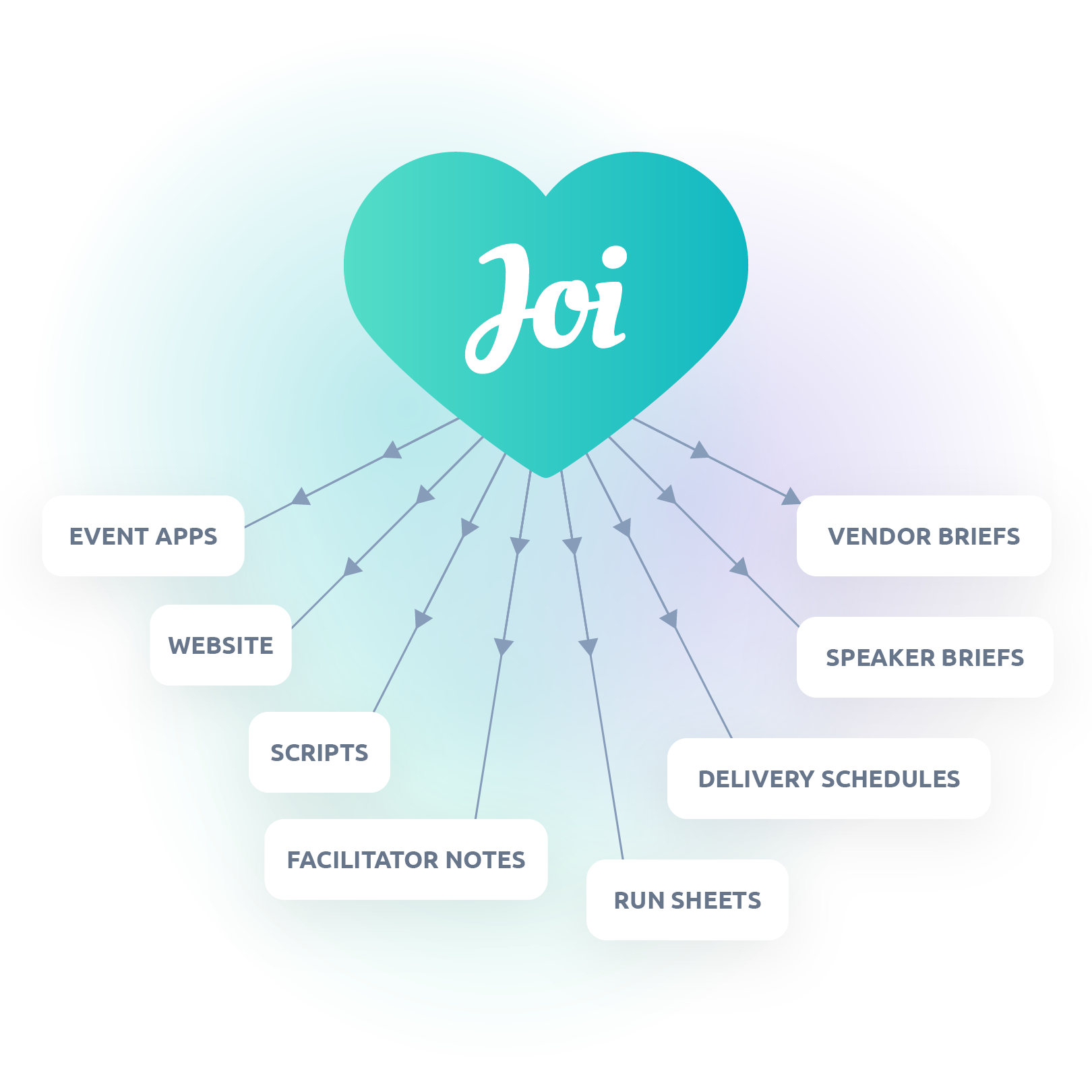 Joi – the heart of your event
